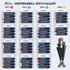 Результаты жеребьевки Лиги наций/ Реальный футбол