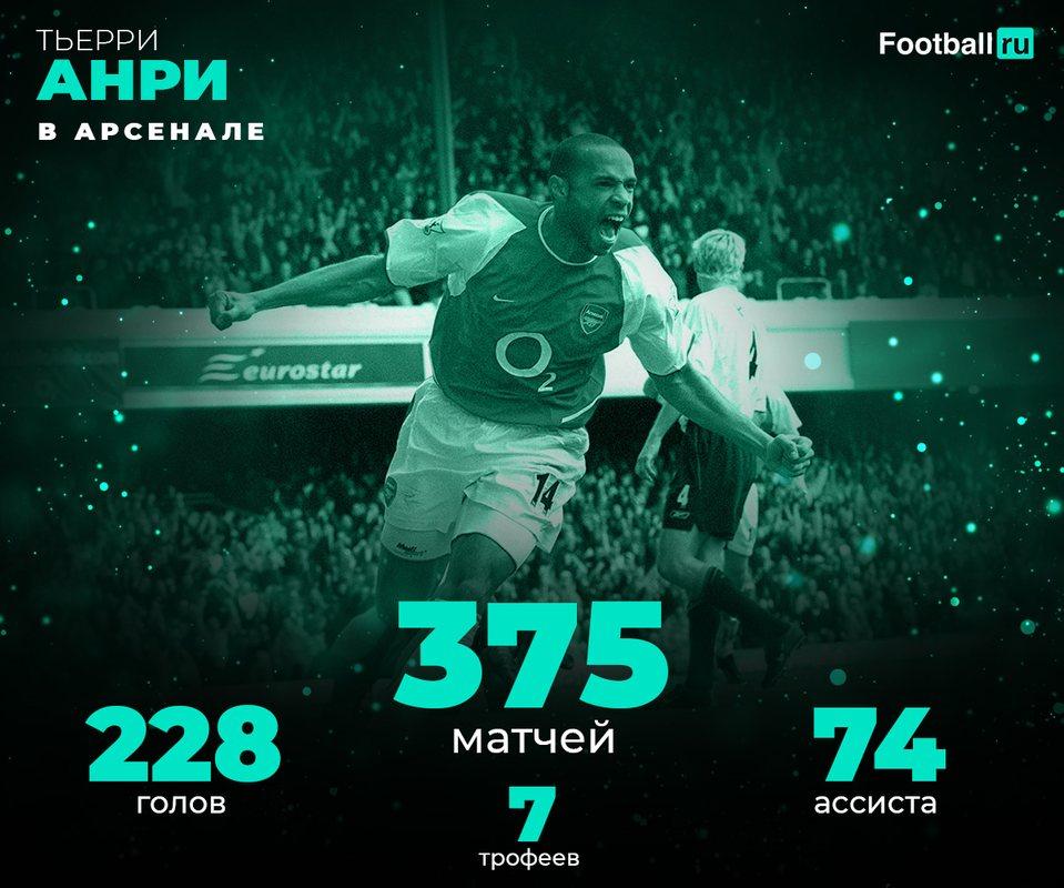 Статистика Анри в Арсенале