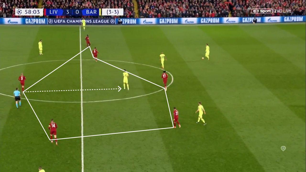 Как прессинговал Ливерпуль во втором тайме. Средний блок