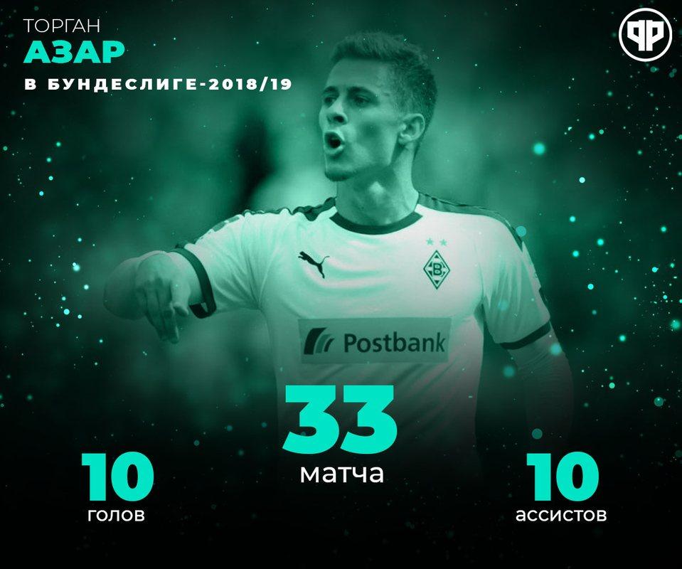 Статистика Торгана Азара в завершившемся сезоне Бундеслиги