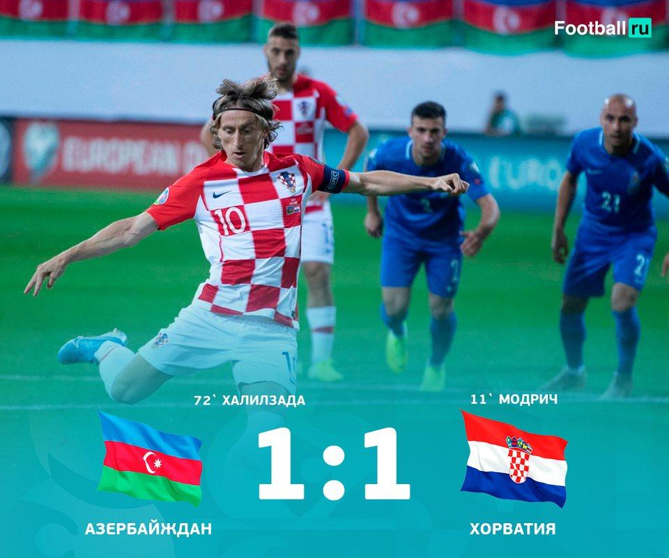 Хорватия сыграла вничью с Азербайджаном, 1:1