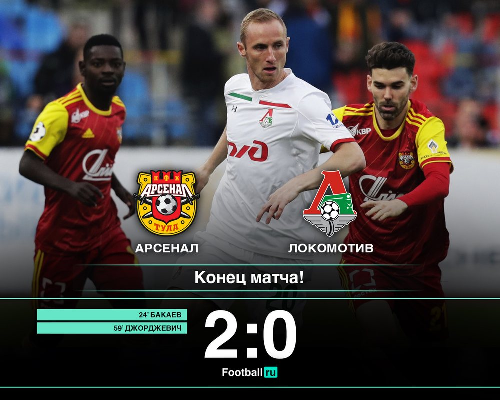 Арсенал - Локомотив, 2:0