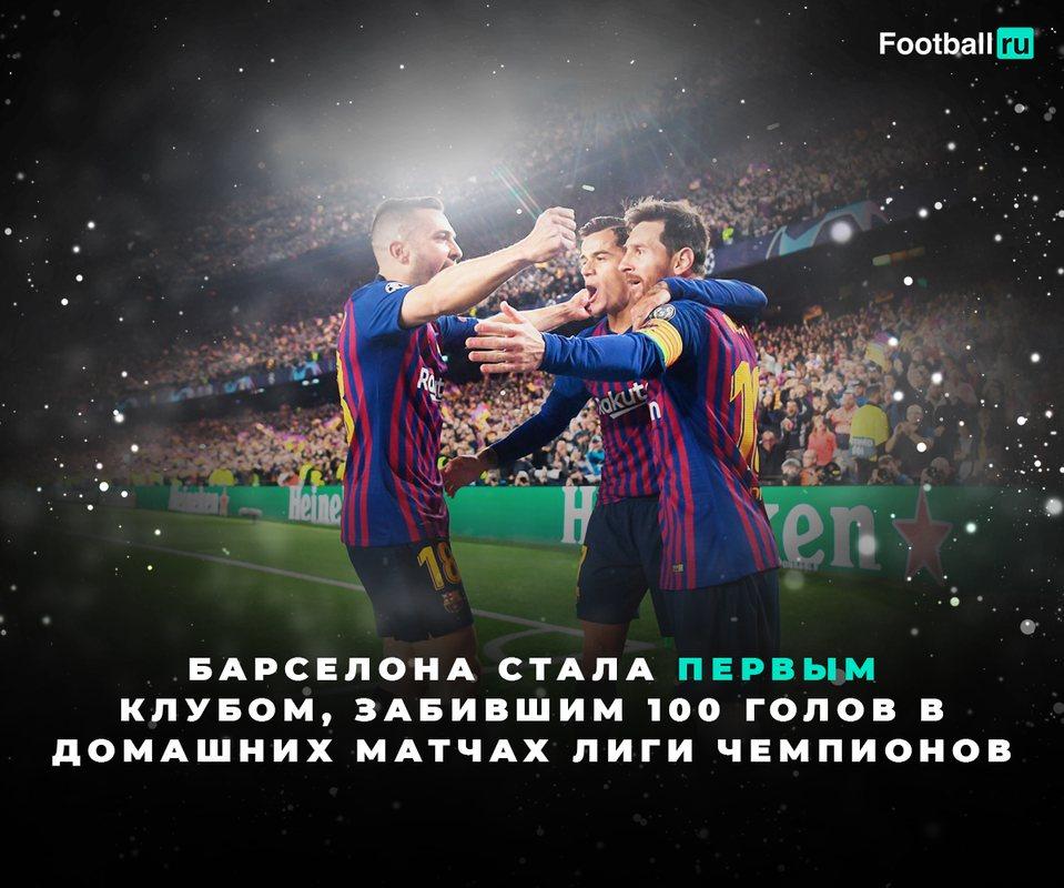 Рекорд Барселоны в Лиге чемпионов
