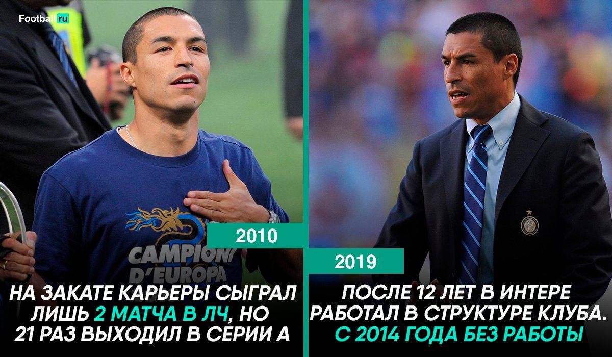 Иван Кордоба тогда и сейчас