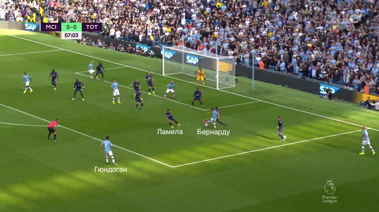 Бернарду ударит в ногу защитнику и мяч отскочит к Ламеле. Шесть игроков Сити окажутся за линией мяча.
