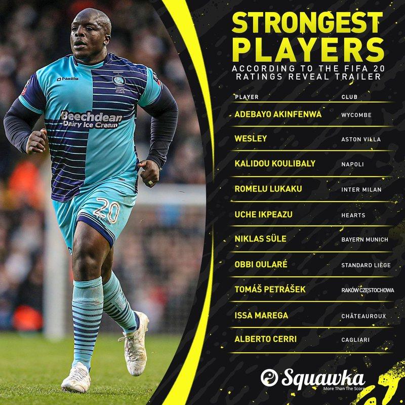 Топ-10 самых сильных игроков в FIFA 20