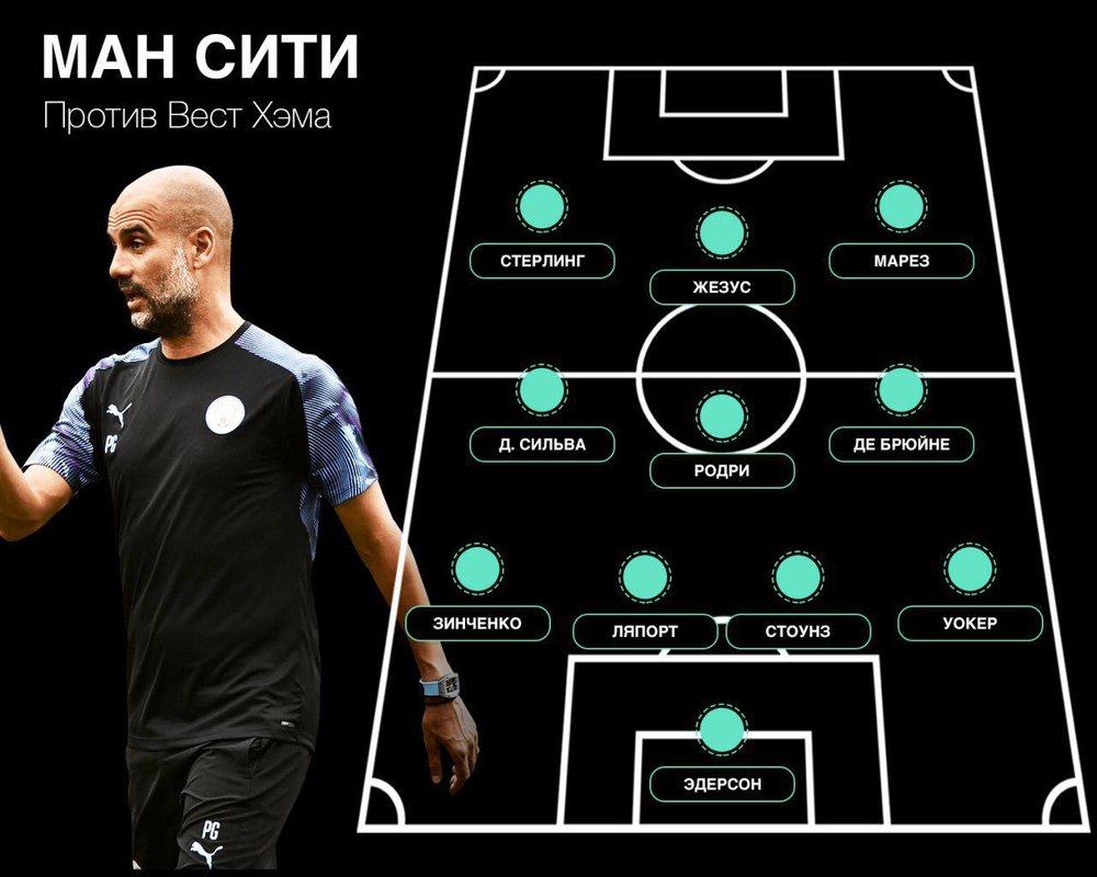 Состав Ман Сити против Вест Хэма