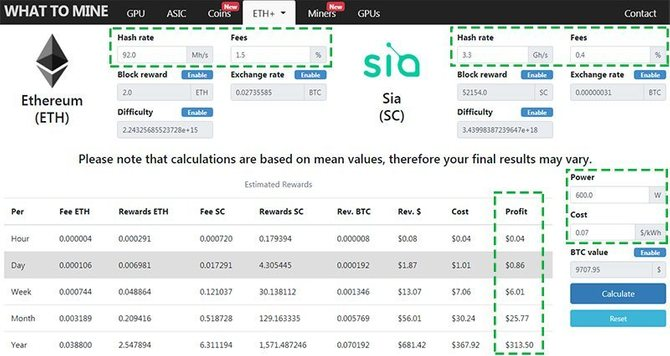 Whattomine Detailed Instructions For Using The Mining Calculator 2020 Coin Post Whattomine is a popular mining profit calculator for crypto coins miners. mining calculator