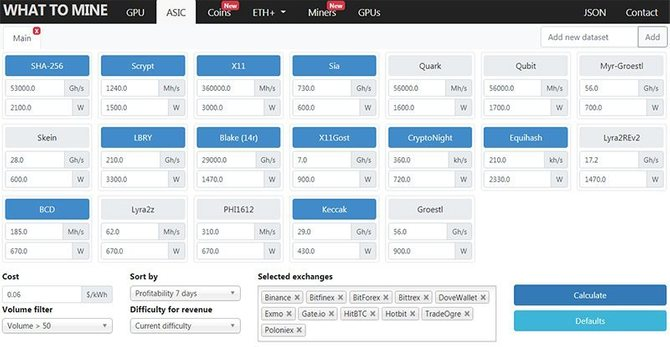 Whattomine Detailed Instructions For Using The Mining Calculator 2020 Coin Post Calculate how profitable it is to asic mine selected altcoins in comparison to bitcoin. mining calculator