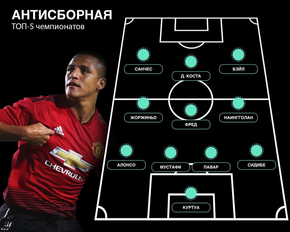 Антисборная сезона 2018/2019