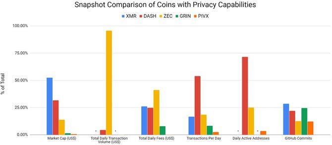 Сравнение анонимных монет