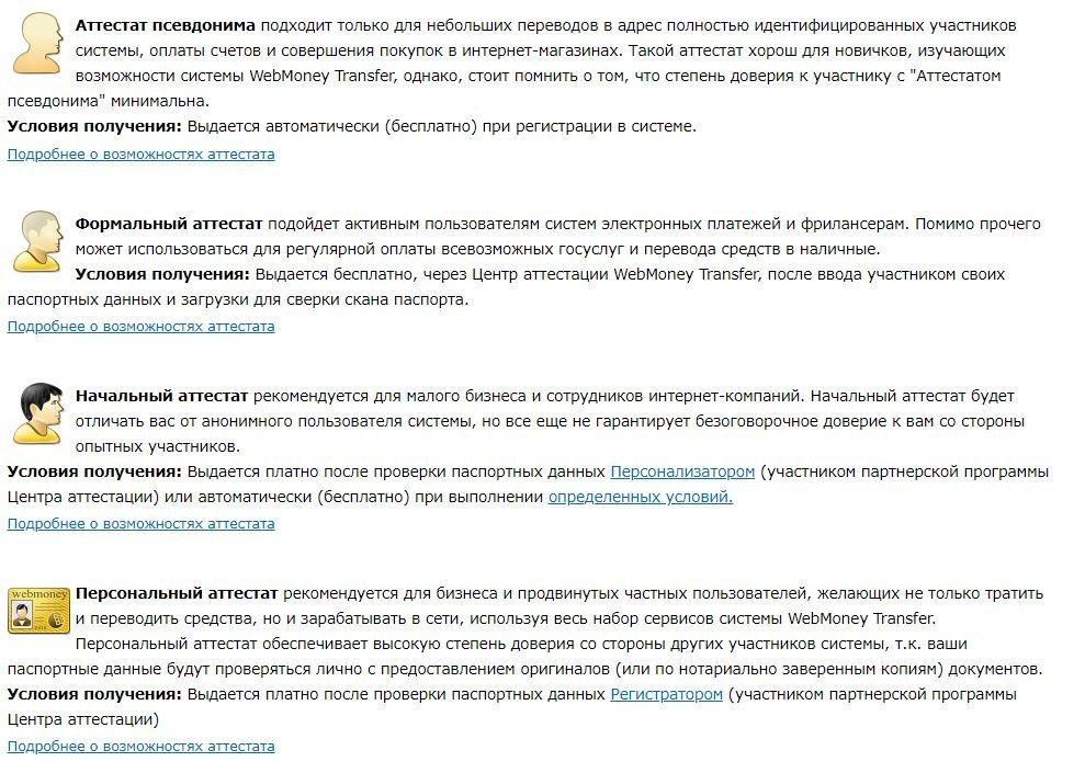 Типы аттестатов WebMoney