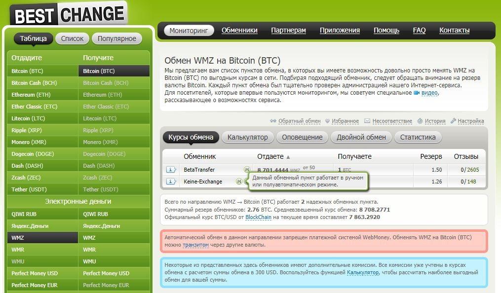 Сайт Bestchange - агрегатор данных об обменных пунктах