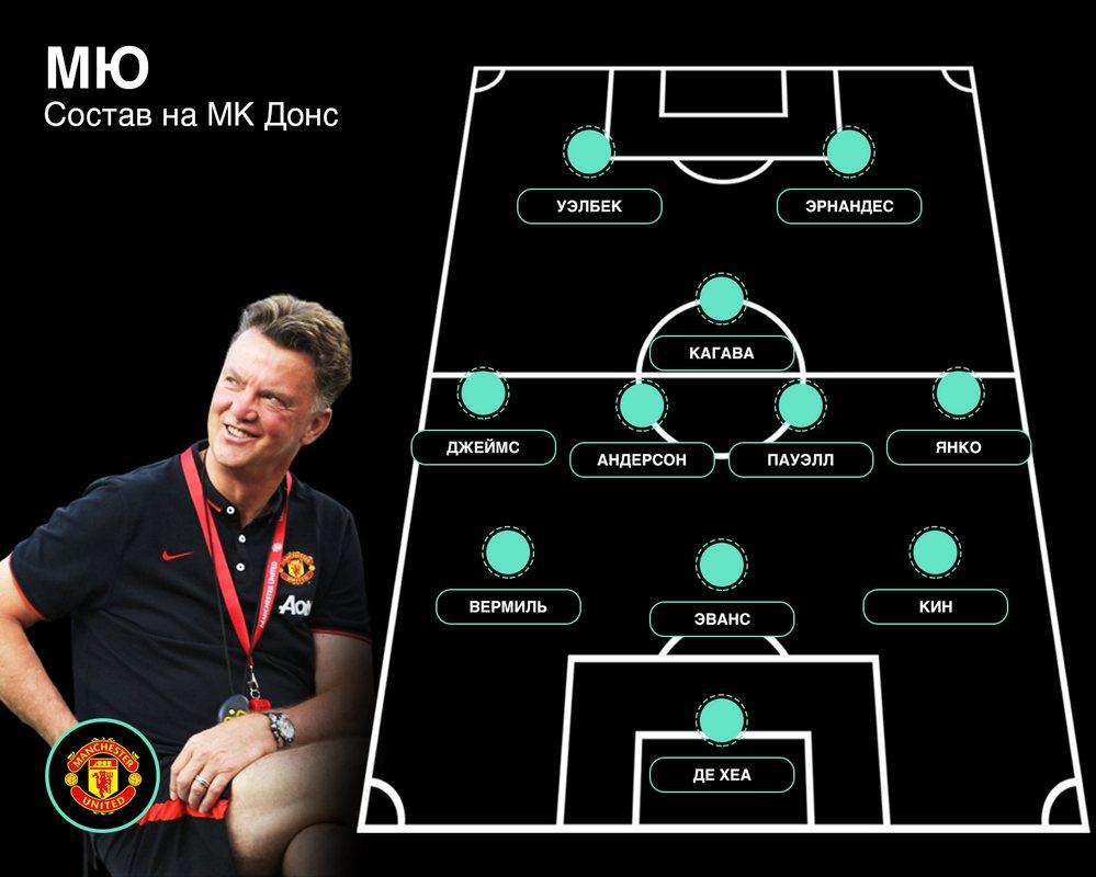 МК Донс - Манчестер Юнайтед, 4:0