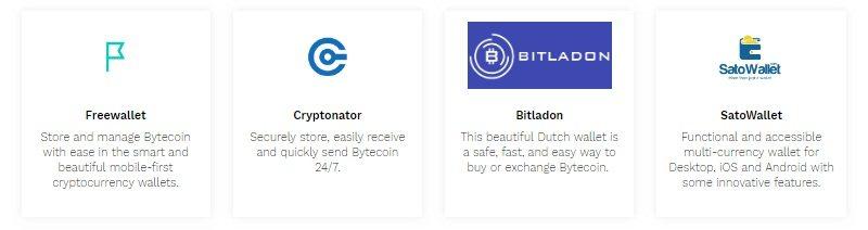 Перечень неофициальных кошельков для хранения Bytecoin