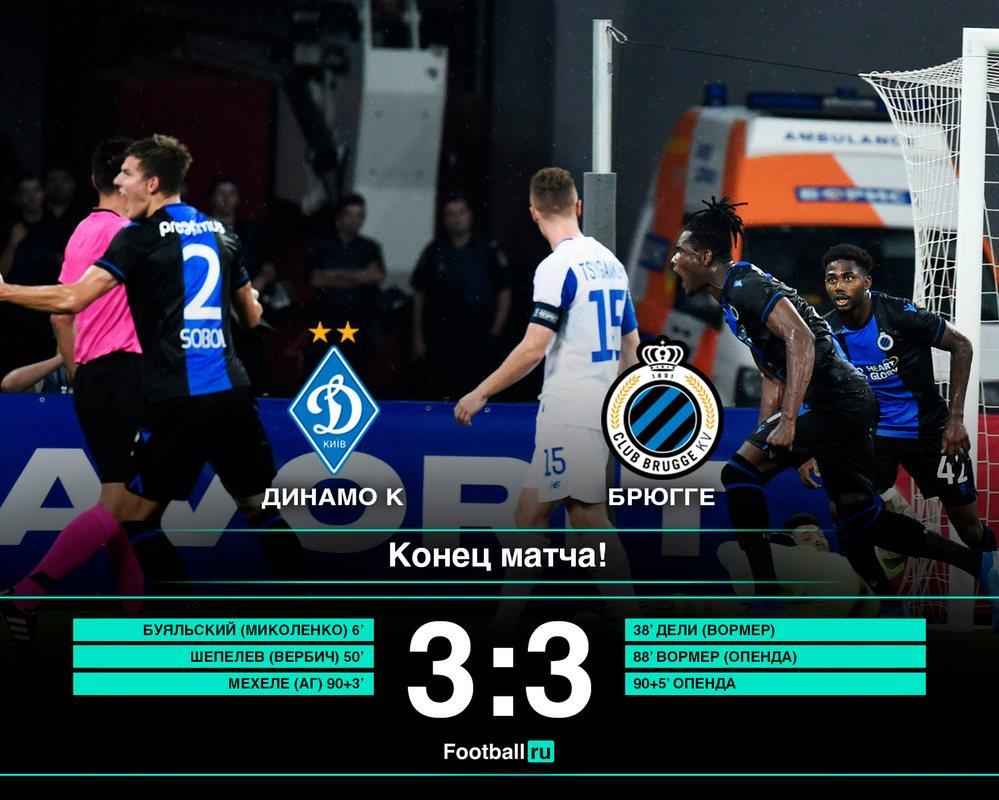 Динамо вылетело из Лиги чемпионов