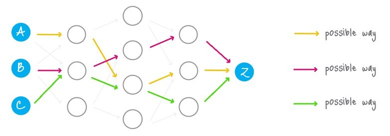 Визуализация процесса совершения транзакции с Bytecoin