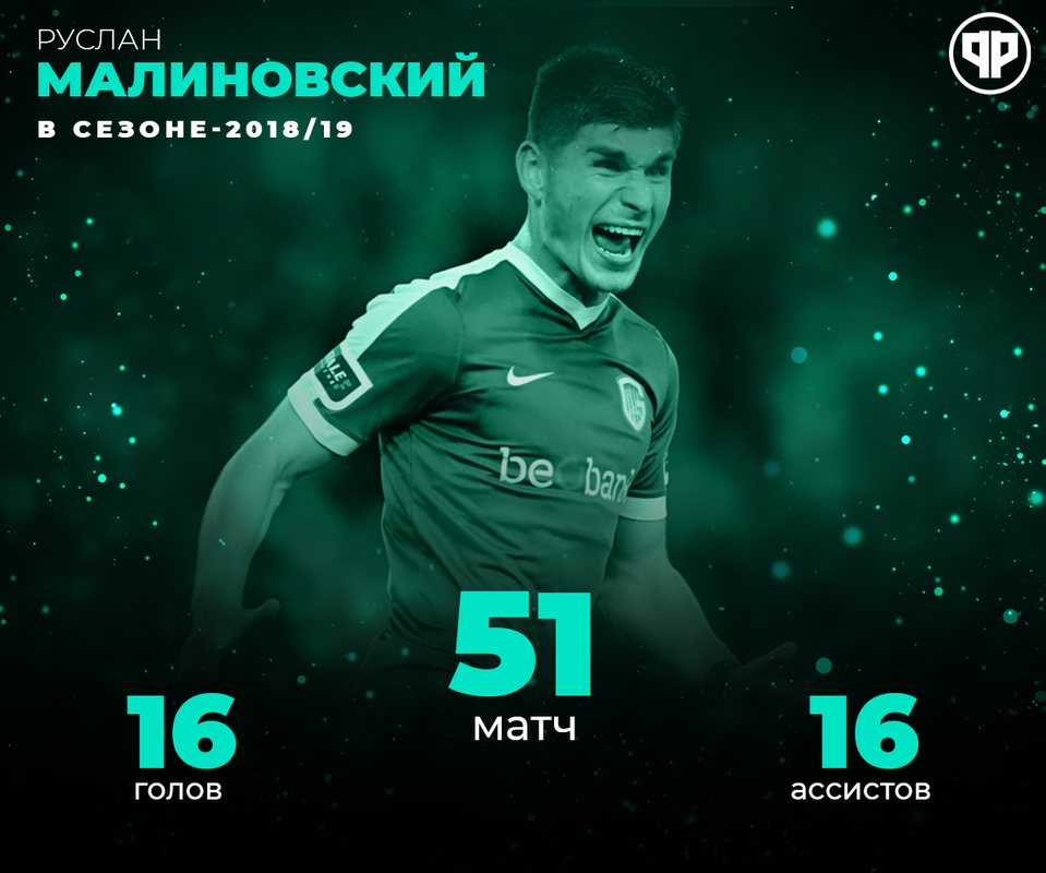 Статистика Малиновского в сезоне-2018/19