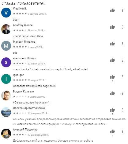 Отзывы пользователей