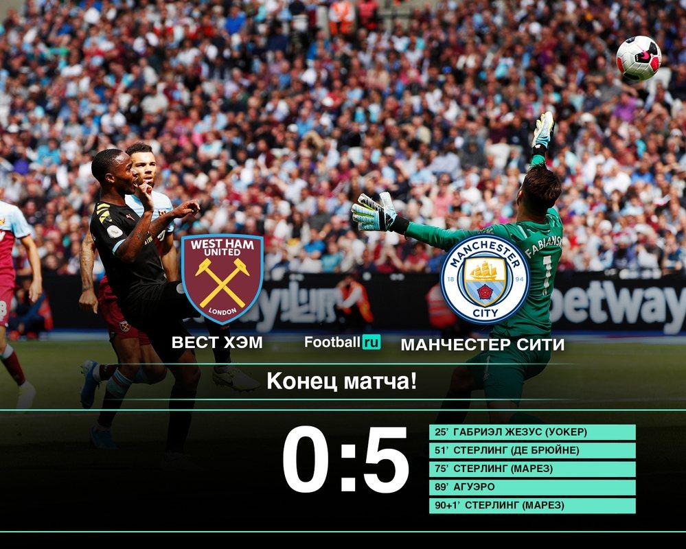 Вест Хэм - Манчестер Сити 0:5