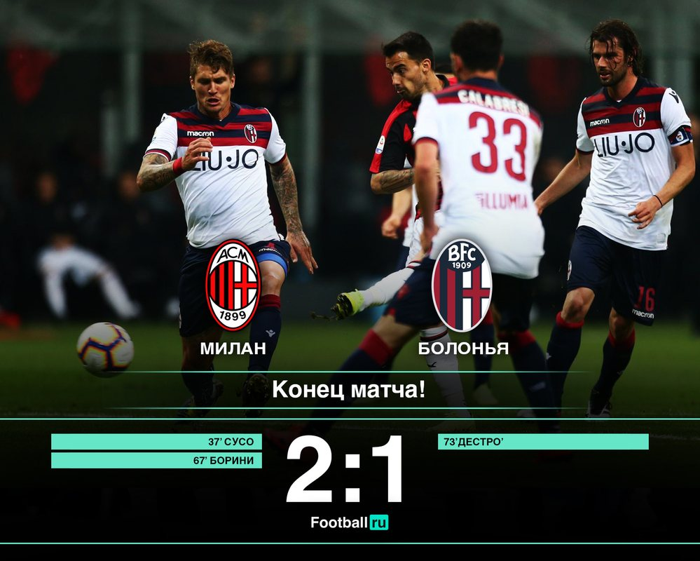 Милан - Болонья, 2:1