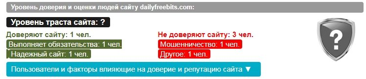 Рейтинг доверия сайта Dailyfreebits.com
