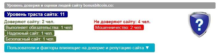 Рейтинг доверия сайта Bonusbitcoin.co