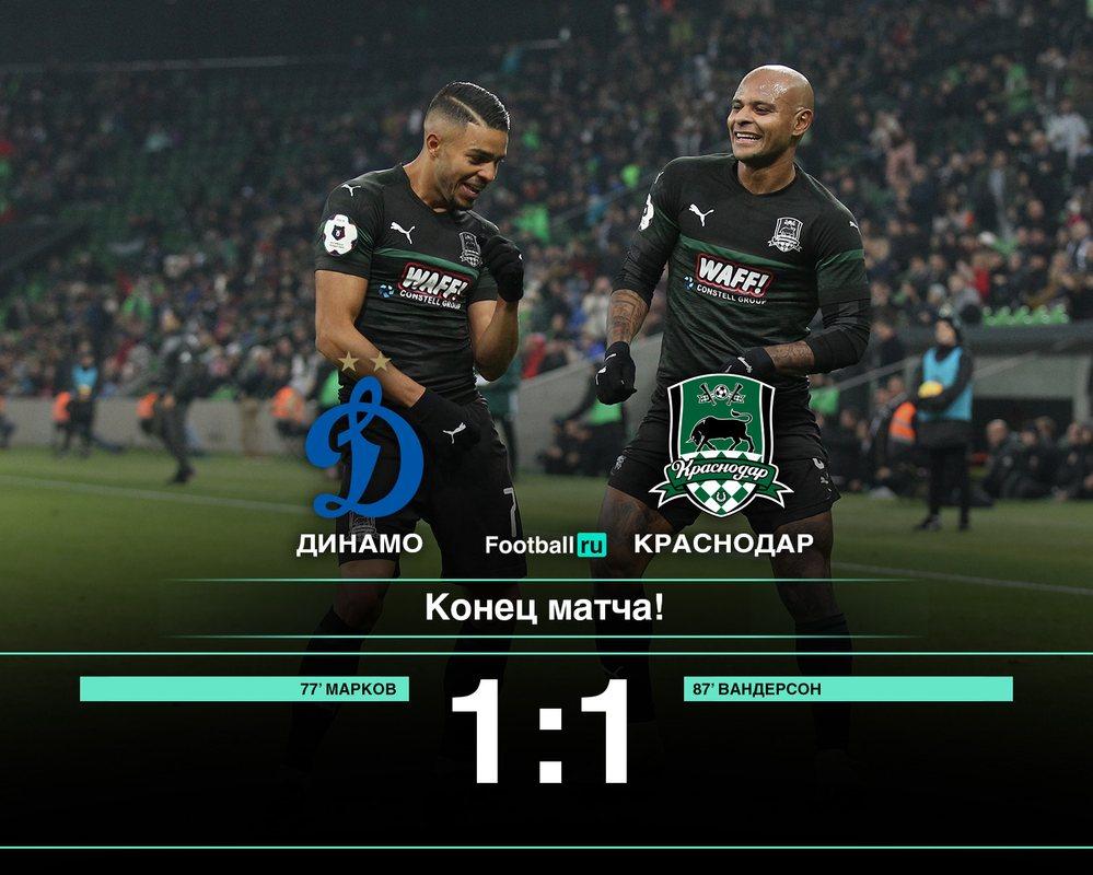 Динамо Москва 1:1 Краснодар