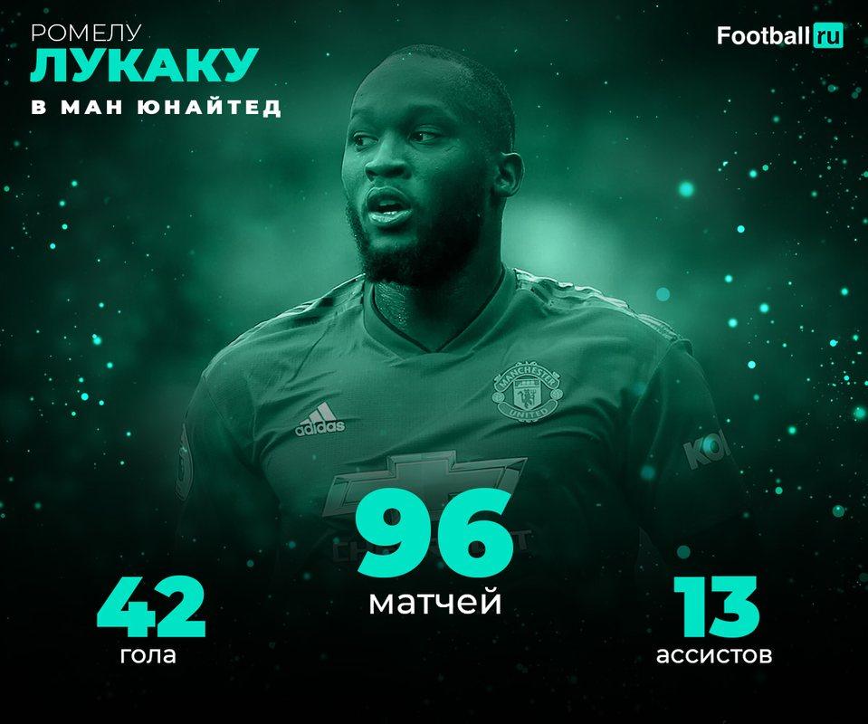 Статистика Лукаку в Манчестер Юнайтед