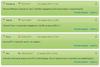 Отзывы об обменнике Ukrcash  // Источник: bestchange.ru