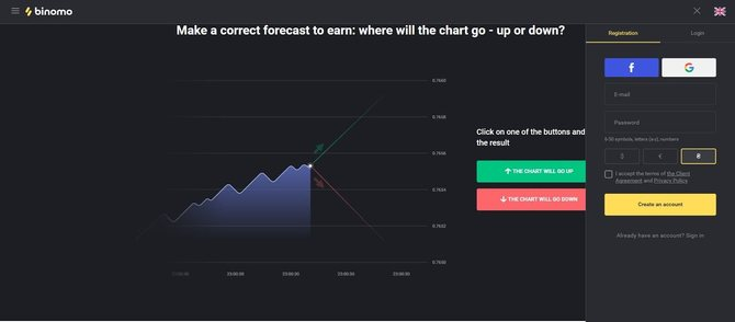 binomo forex login cara membeli bitcoin di triv