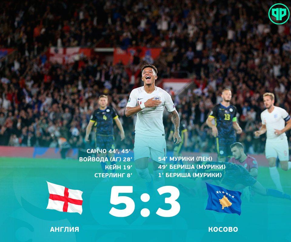 Англия обыграла Косово 5:3