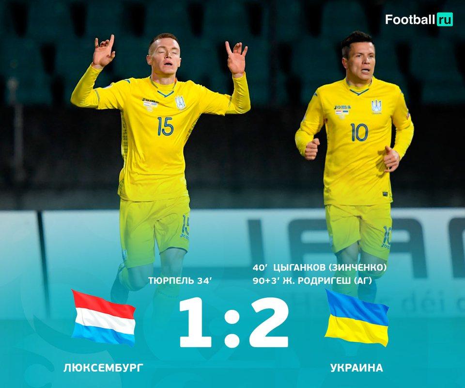 Люксембург 1:2 Украина