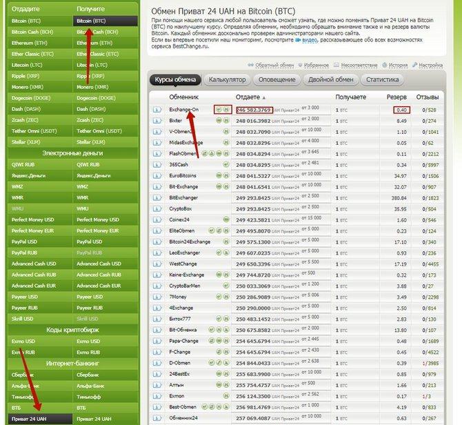Список сервисов, проводящих обмен по направлению Приват24-биткоин // Источник: www.bestchange.ru