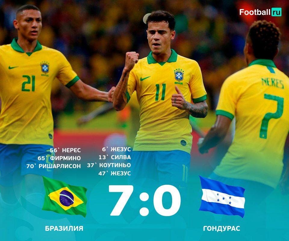 Бразилия со счетом 7:0 уничтожила Гондурас