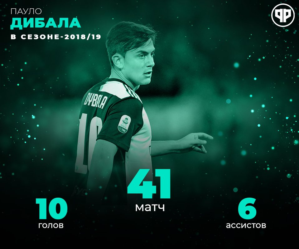 Статистика Пауло Дибалы в сезоне-2018/19