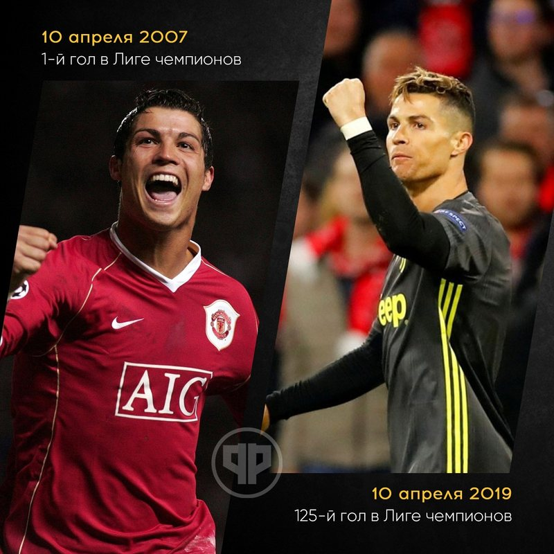 Невероятная статистика Роналду