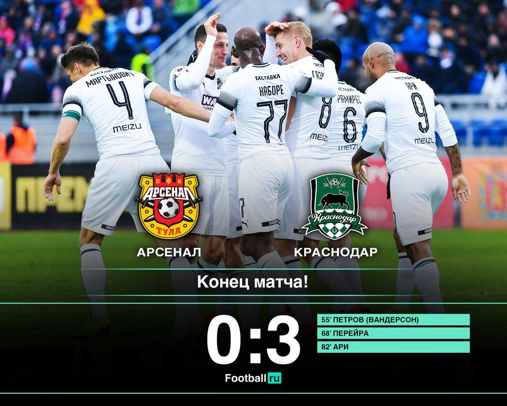 Арсенал - Краснодар, 0:3