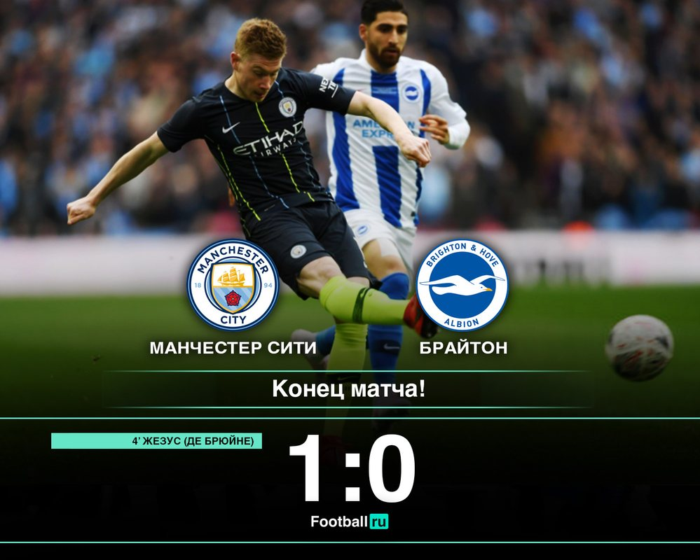 Манчестер Сити - Брайтон 1:0