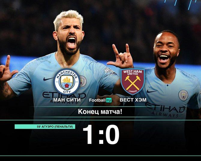 Манчестер сити против ливерпуля кубок лиги