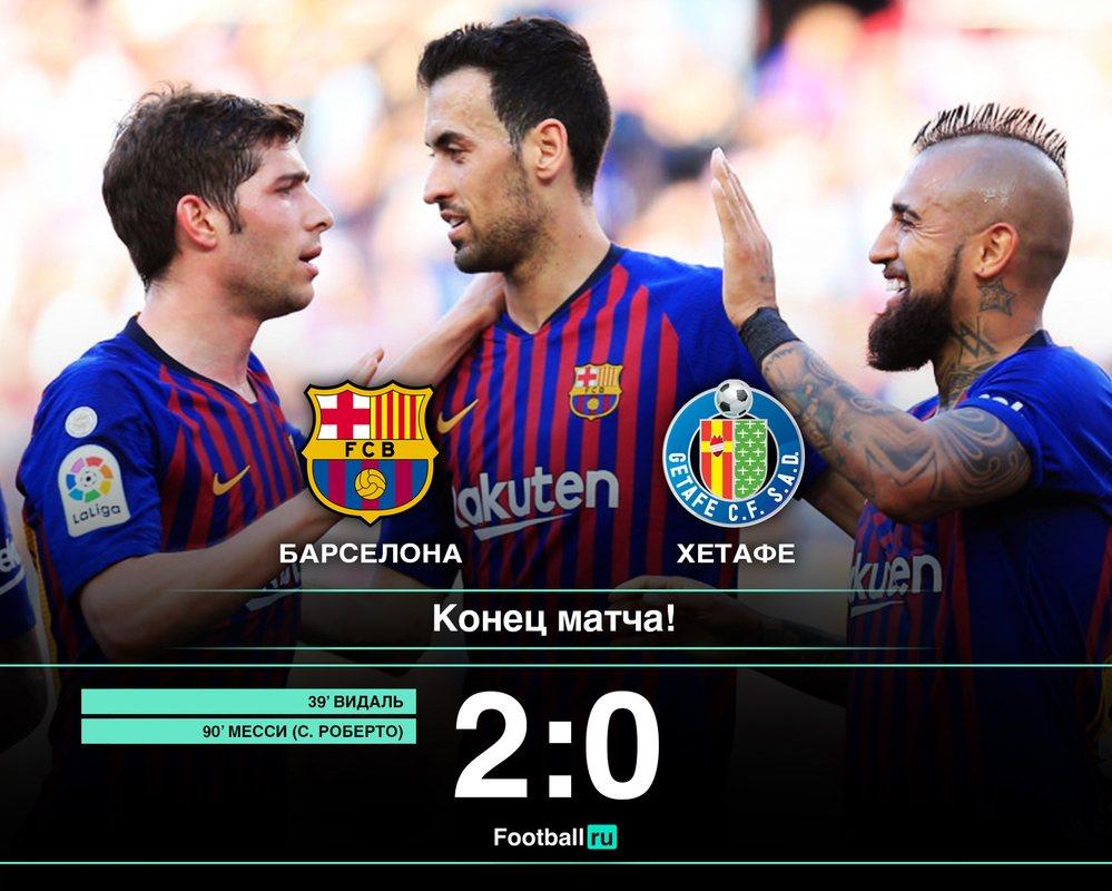 Барселона увренно переиграла Хетафе