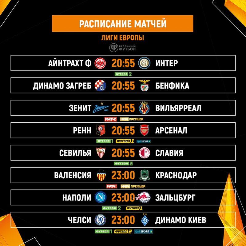 Расписание первых матчей 1/8 финала ЛЕ