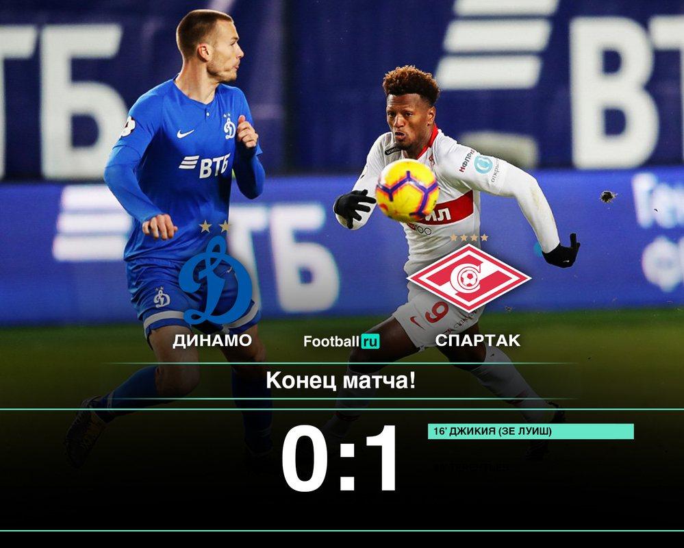 Спартак побеждает Динамо