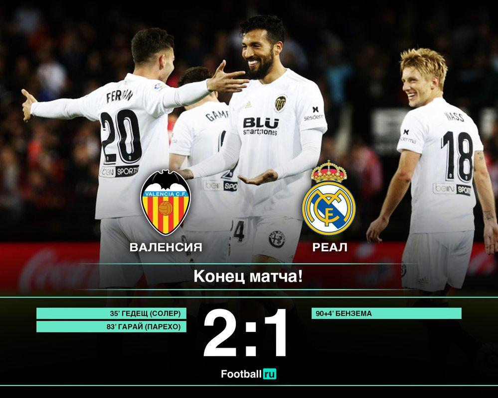 Валенсия - Реал 2:1