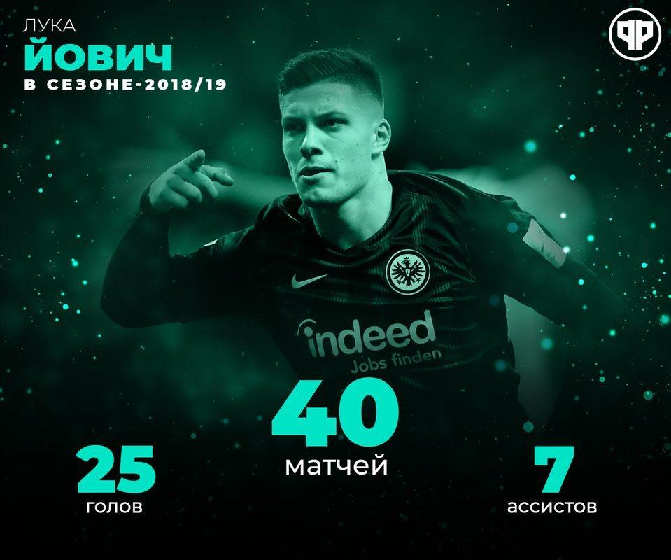 Статистика Луки Йовича в сезоне-2018/19