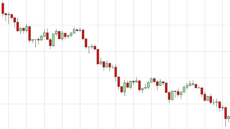 Медвежий рынок криптовалют