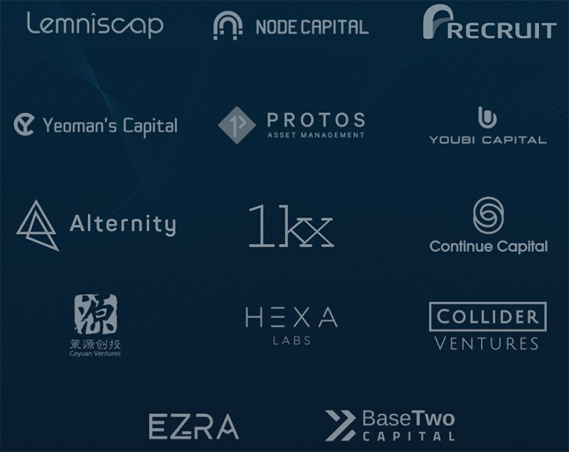 Инвесторы Beam