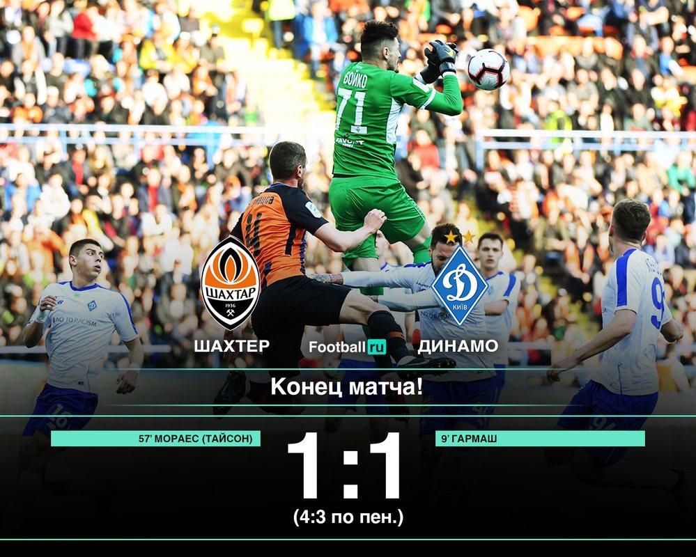 Шахтер 1:1 Динамо Киев