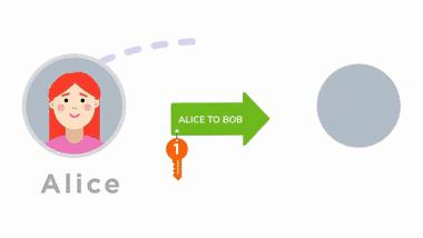 Принцип работы скрытых адресов в сети Monero