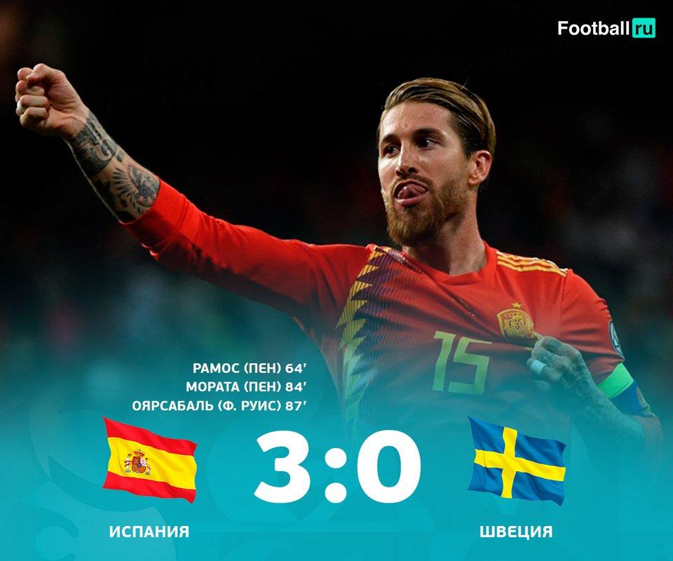 Испания дома справилась с Швецией